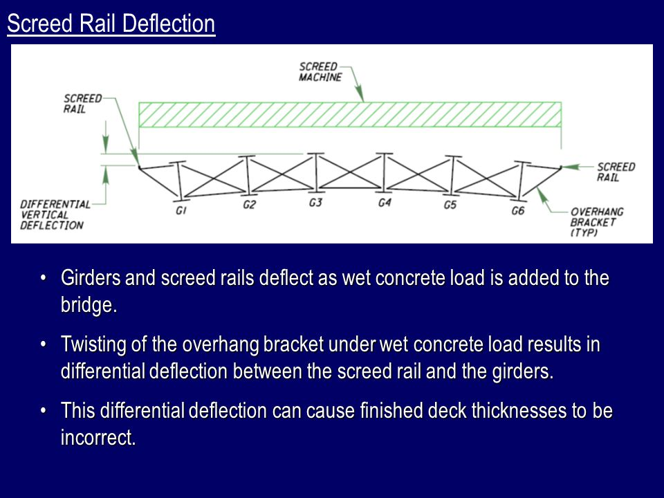 Screed Rail Deflection