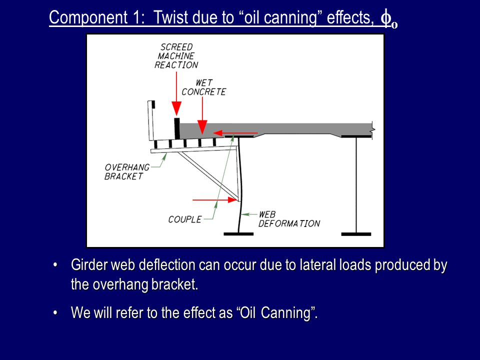 Component 1: Twist due to oil canning effects, fo