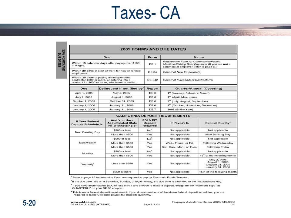 Taxes- CA 5-20