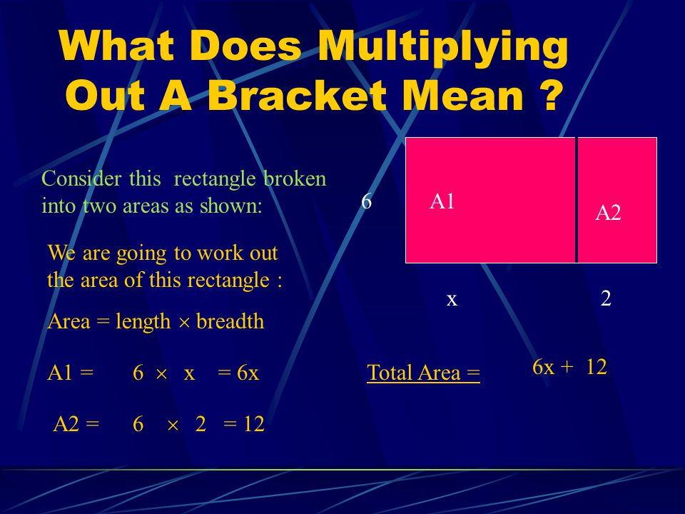 What Does Multiplying Out A Bracket Mean