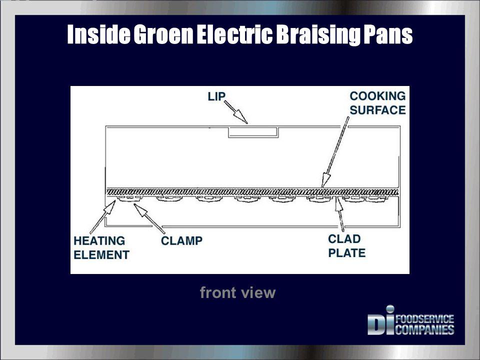 Inside Groen Electric Braising Pans