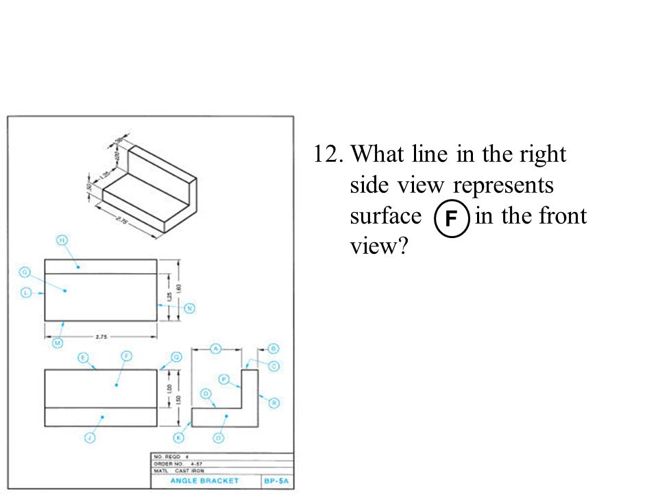 What line in the right side view represents surface in the front view