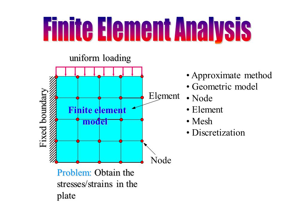 Mane 4240 civl 4240 introduction to finite elements for Finite elemente modell