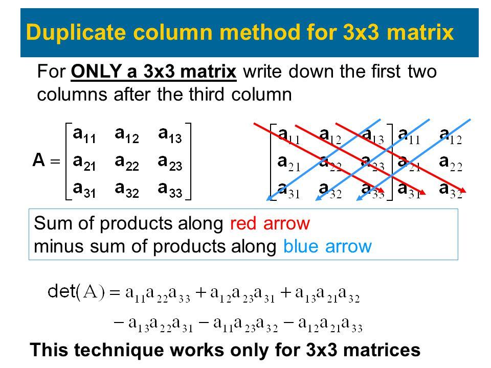 Duplicate column method for 3x3 matrix
