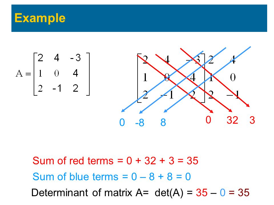 Example 32 3 -8 8 Sum of red terms = 0 + 32 + 3 = 35