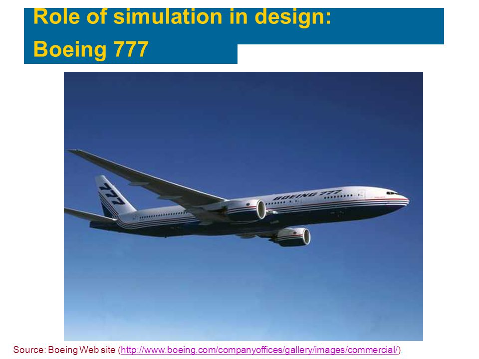 Role of simulation in design: Boeing 777