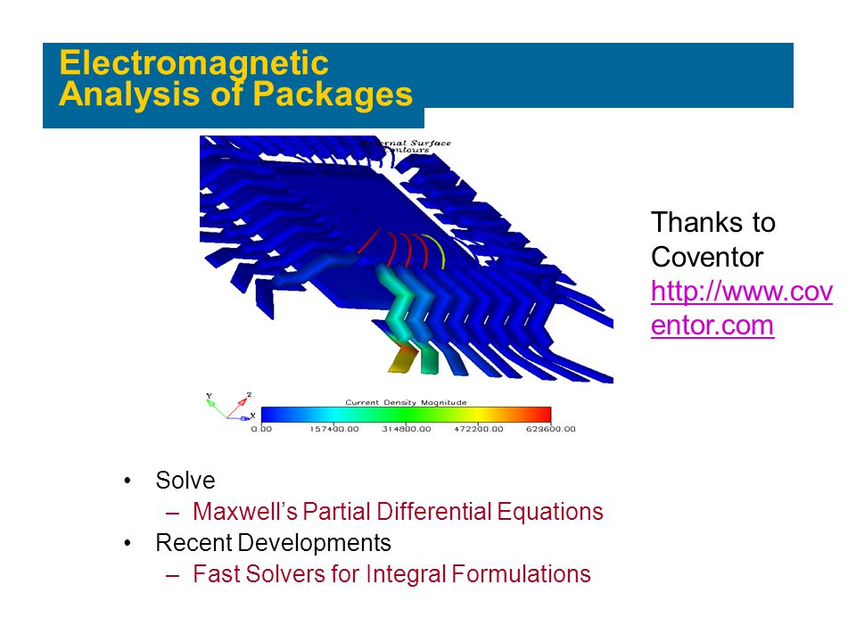 Electromagnetic Analysis of Packages