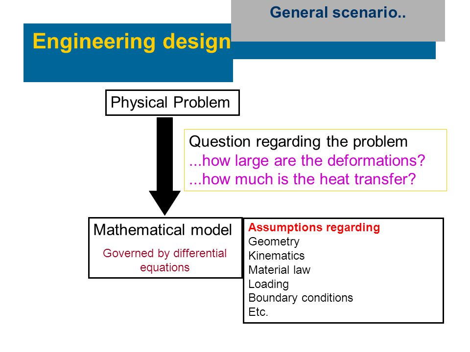 Governed by differential equations
