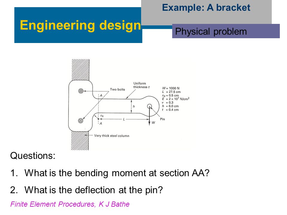 Engineering design Example: A bracket Physical problem Questions: