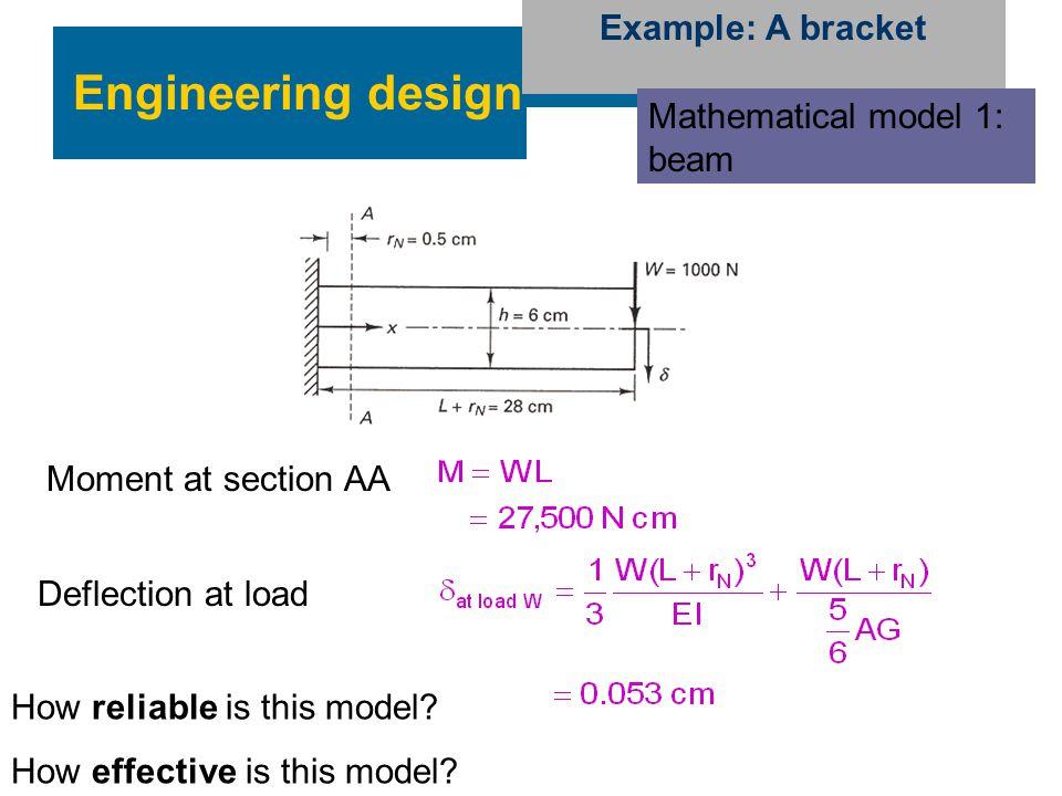 Engineering design Example: A bracket Mathematical model 1: beam