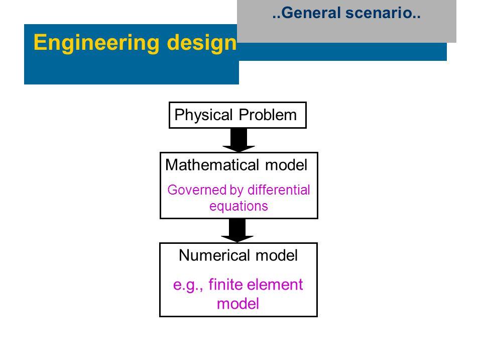 Engineering design ..General scenario.. Physical Problem