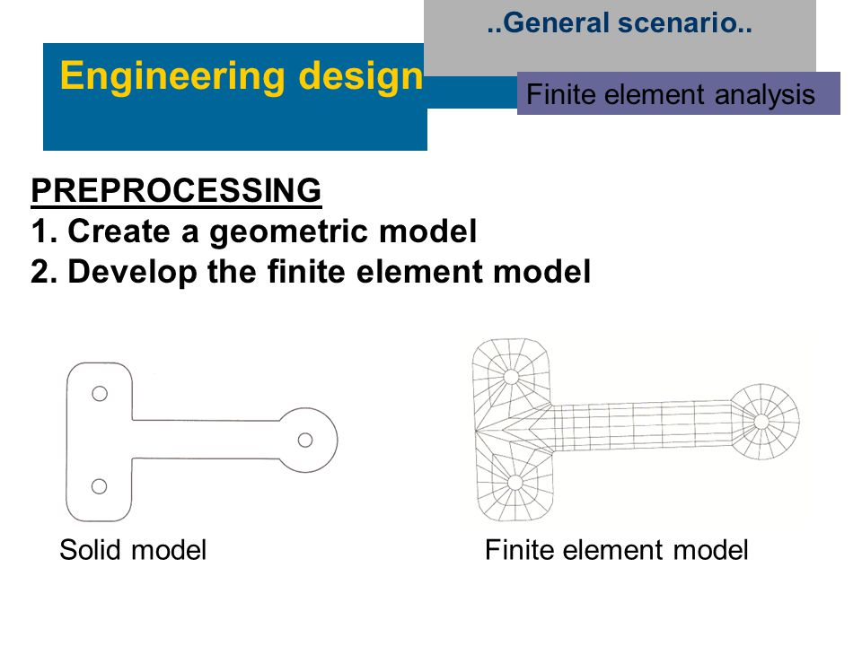 Engineering design PREPROCESSING 1. Create a geometric model