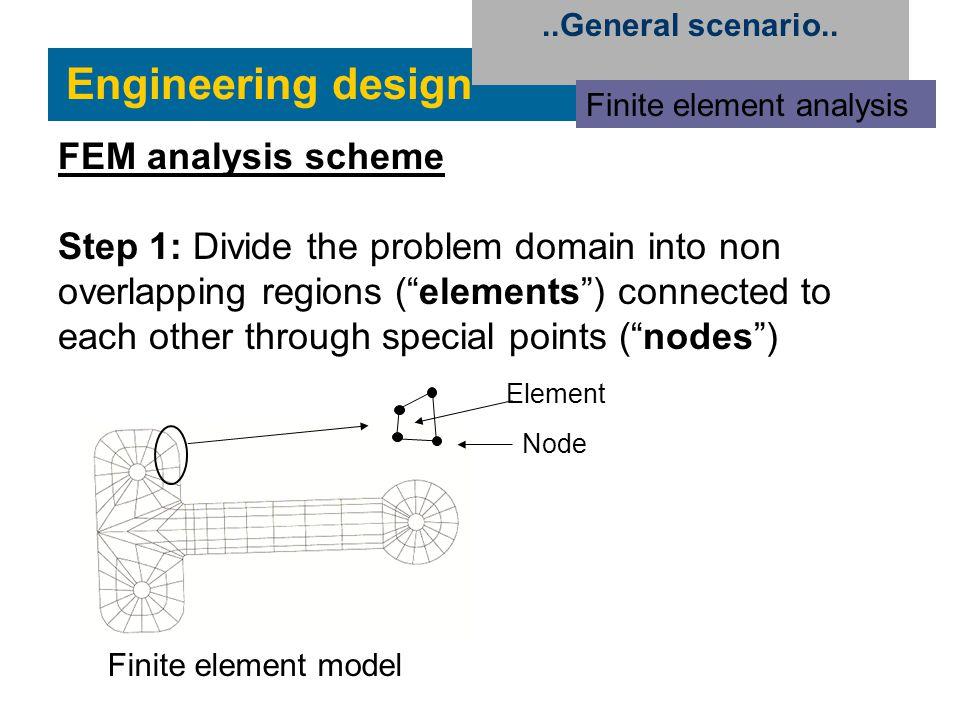 Engineering design FEM analysis scheme