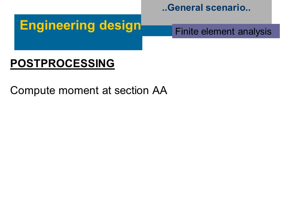 Engineering design POSTPROCESSING Compute moment at section AA
