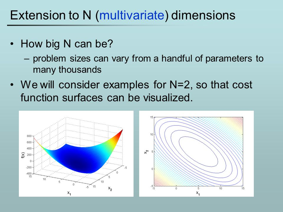 Extension to N (multivariate) dimensions