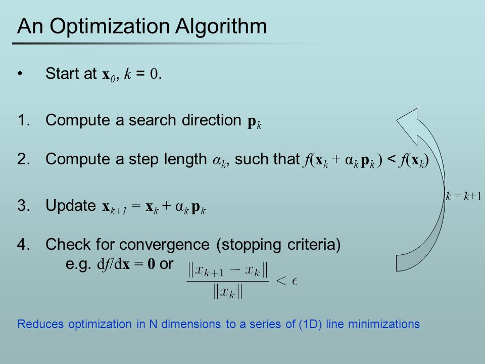 An Optimization Algorithm