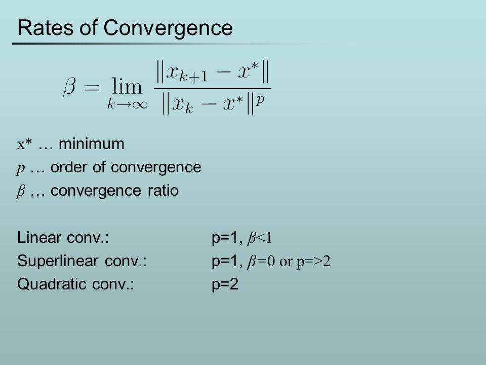 Rates of Convergence x* … minimum p … order of convergence