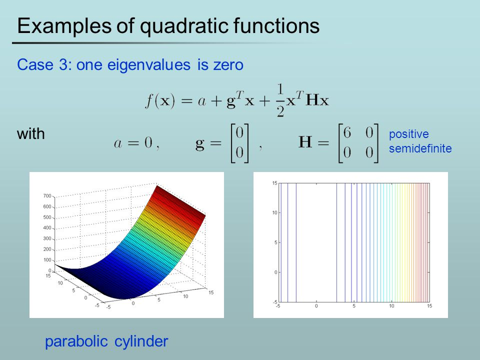 Examples of quadratic functions