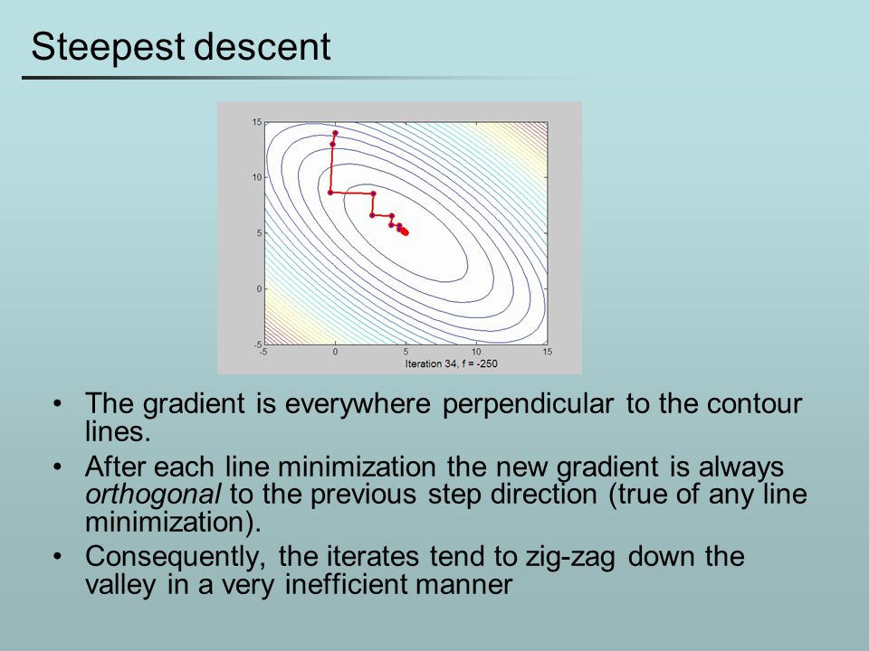 Steepest descent The gradient is everywhere perpendicular to the contour lines.
