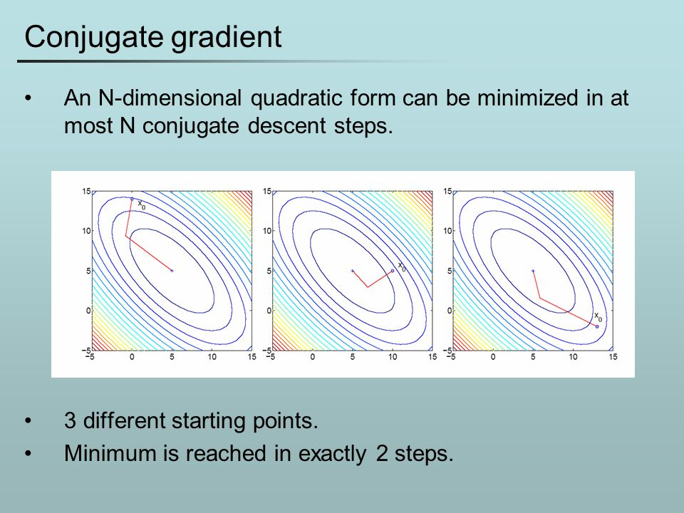 Conjugate gradient An N-dimensional quadratic form can be minimized in at most N conjugate descent steps.