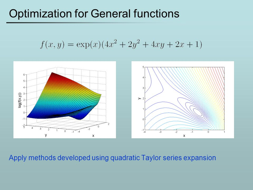Optimization for General functions