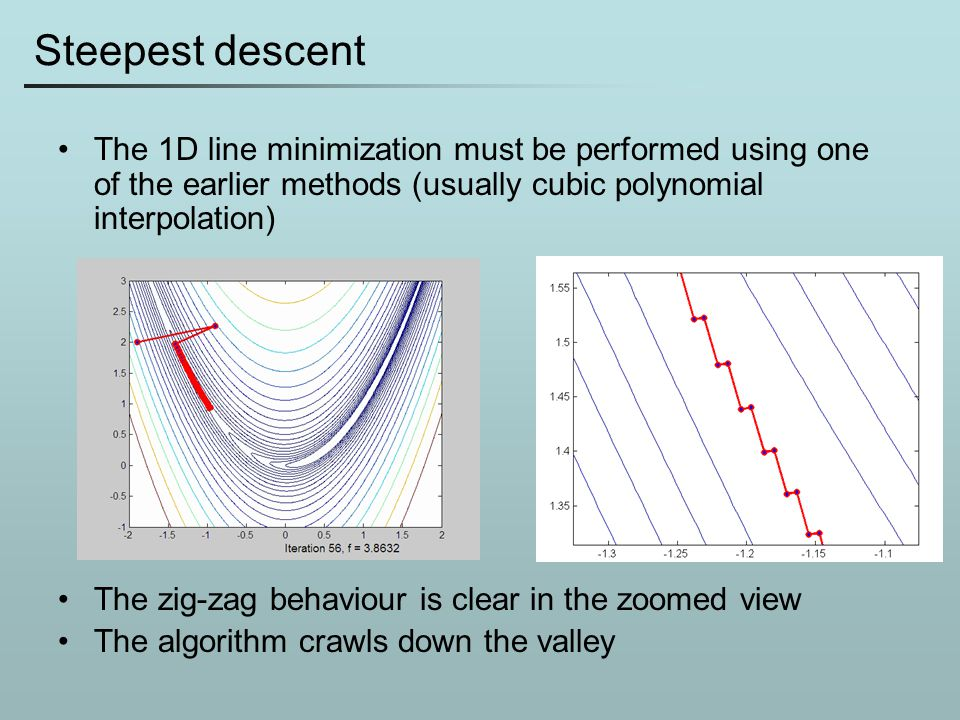 Steepest descent The 1D line minimization must be performed using one of the earlier methods (usually cubic polynomial interpolation)