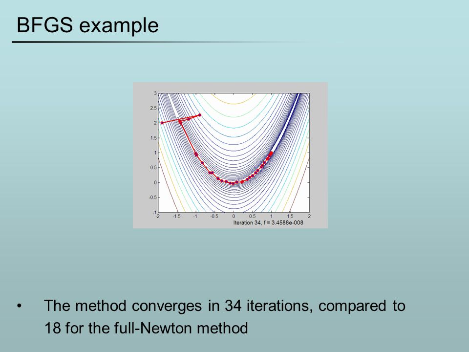 BFGS example The method converges in 34 iterations, compared to