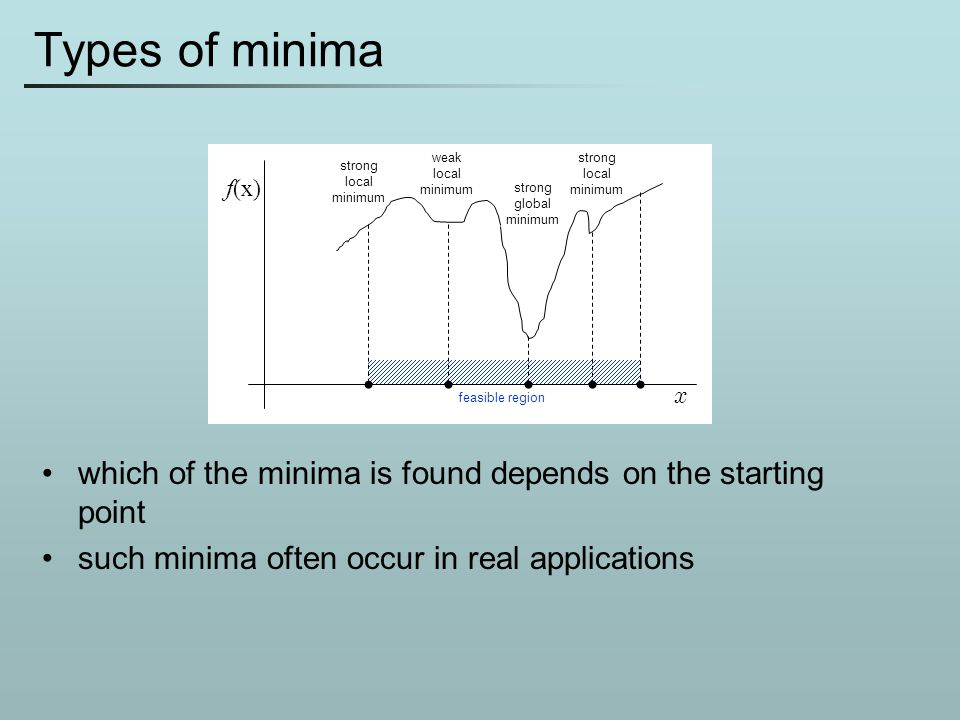 Types of minima x. f(x) strong. local. minimum. weak. global. feasible region. which of the minima is found depends on the starting point.