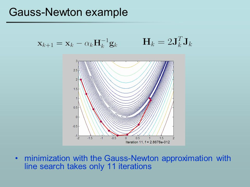 Gauss-Newton example minimization with the Gauss-Newton approximation with line search takes only 11 iterations.