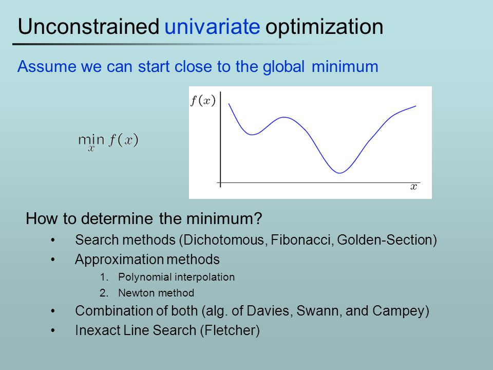 Unconstrained univariate optimization