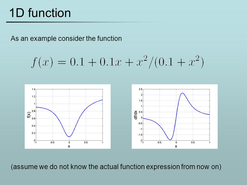 1D function As an example consider the function