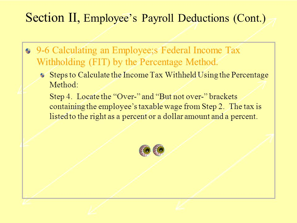 Section II, Employee's Payroll Deductions (Cont.)