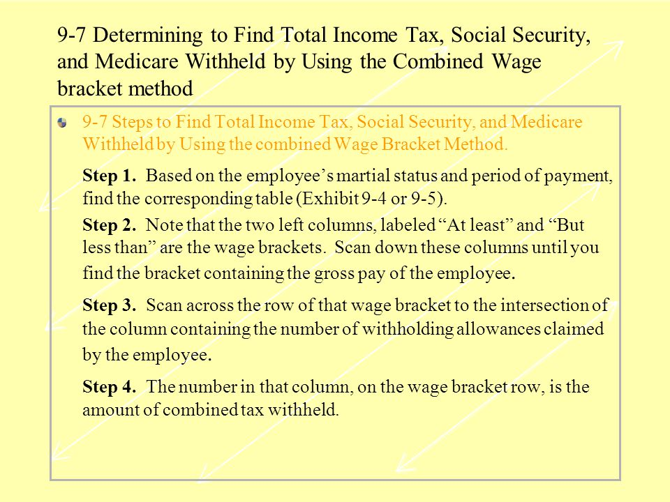 9-7 Determining to Find Total Income Tax, Social Security, and Medicare Withheld by Using the Combined Wage bracket method