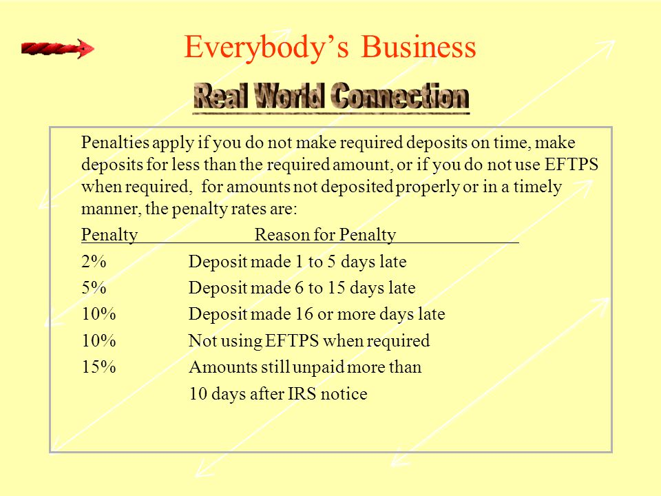 Everybody's Business Real World Connection