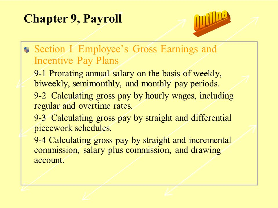 Chapter 9, Payroll Outline