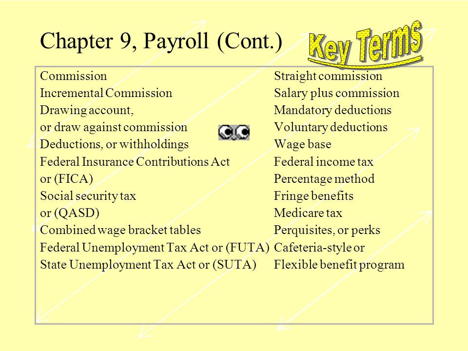 Chapter 9, Payroll (Cont.)