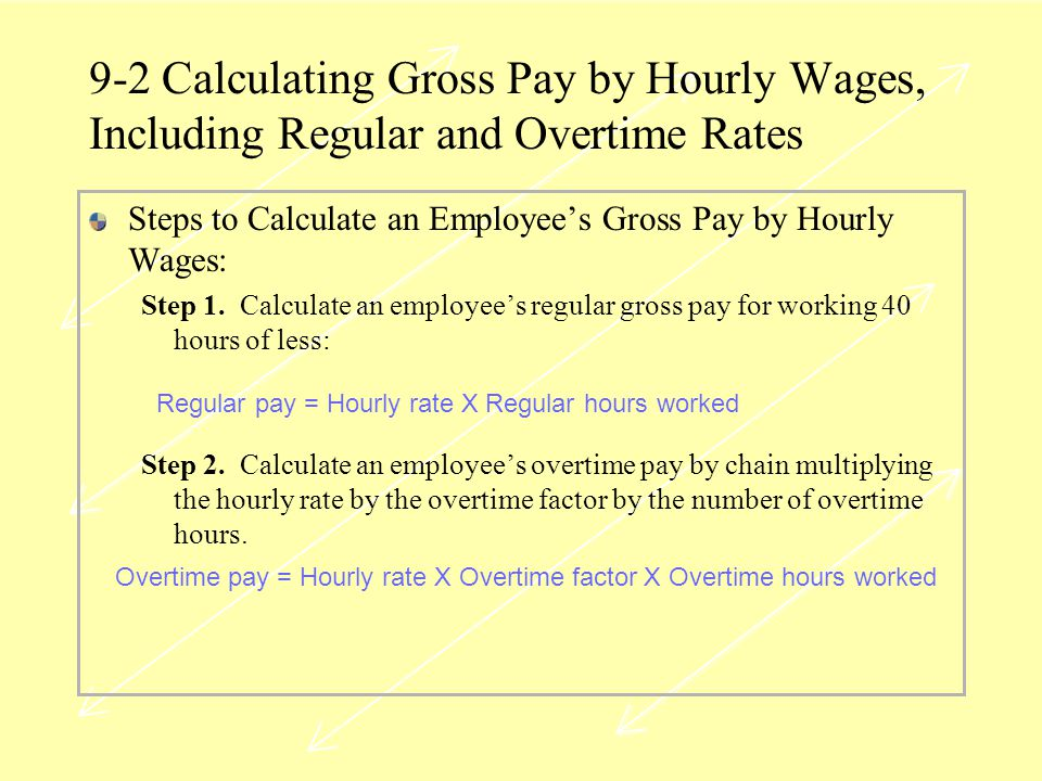 9-2 Calculating Gross Pay by Hourly Wages, Including Regular and Overtime Rates