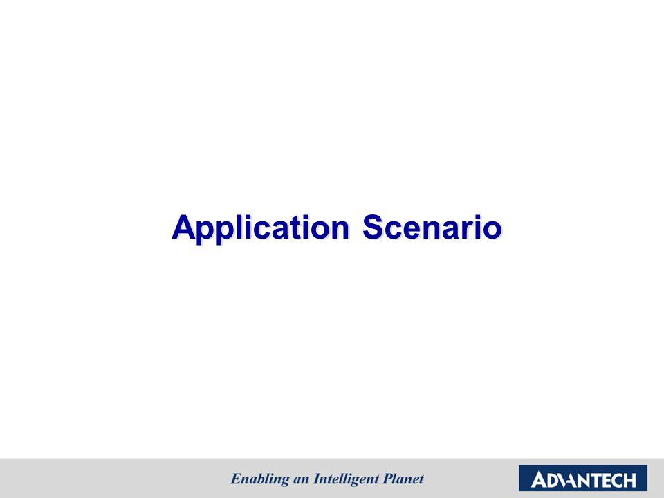Application Scenario 19