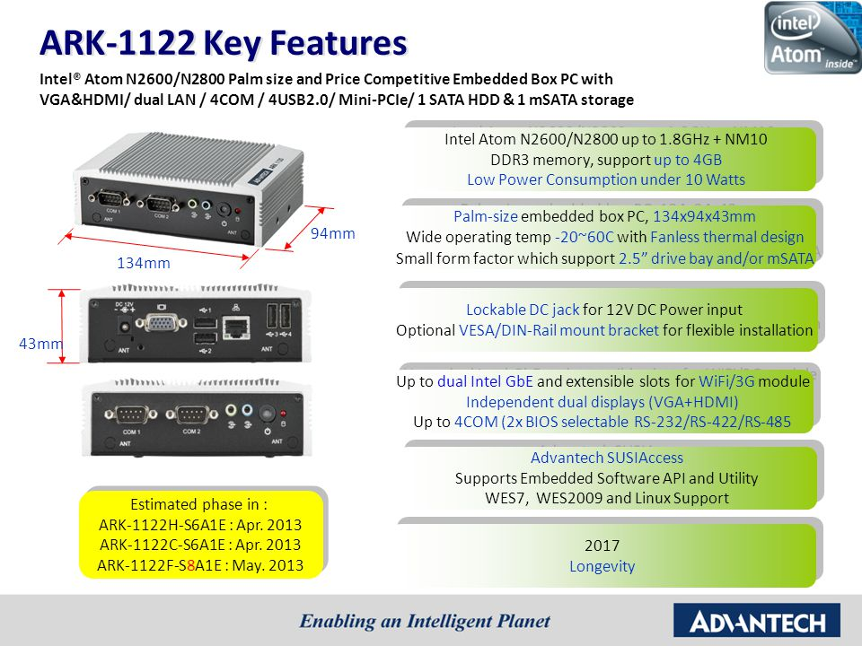 ARK-1122 Key Features Intel® Atom N2600/N2800 Palm size and Price Competitive Embedded Box PC with.