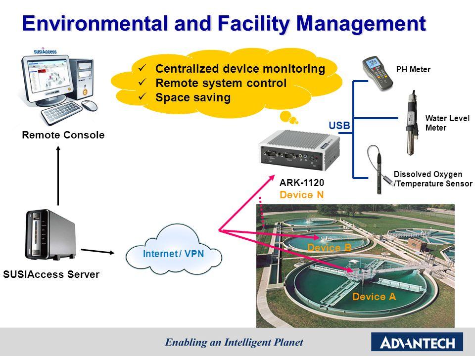 Environmental and Facility Management