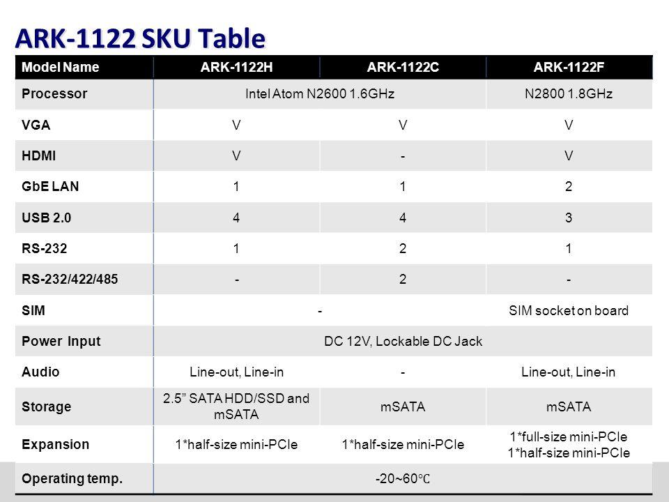 2.5 SATA HDD/SSD and mSATA