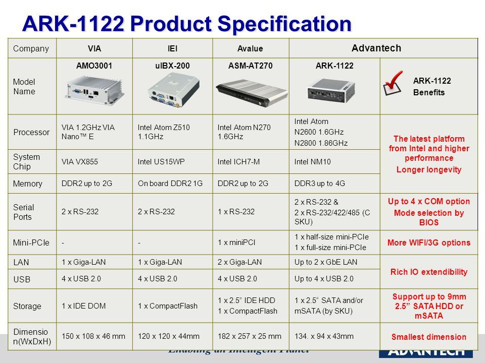 ARK-1122 Product Specification
