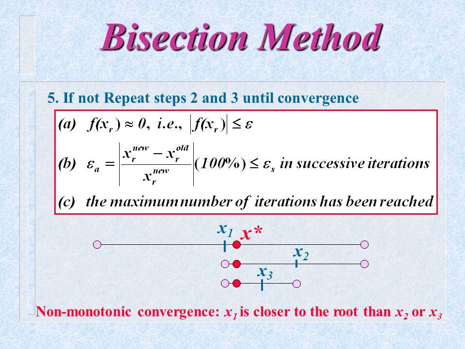 Bisection Method x* x1 x2 x3