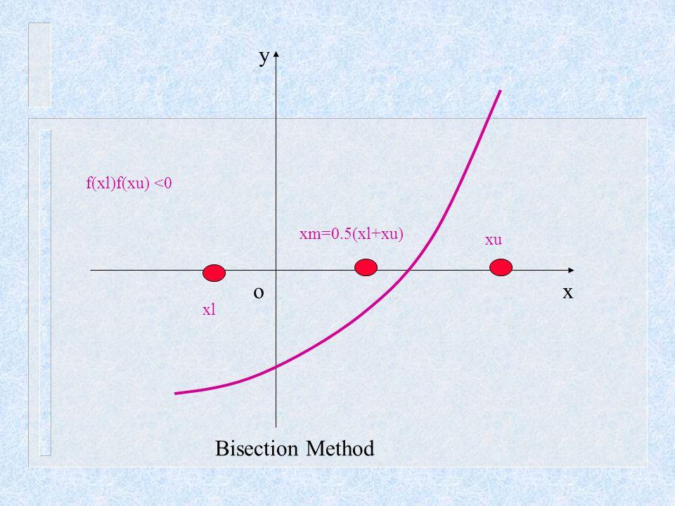 y f(xl)f(xu) <0 xm=0.5(xl+xu) xu o x xl Bisection Method