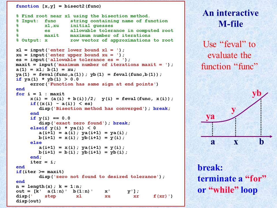 Use feval to evaluate the function func