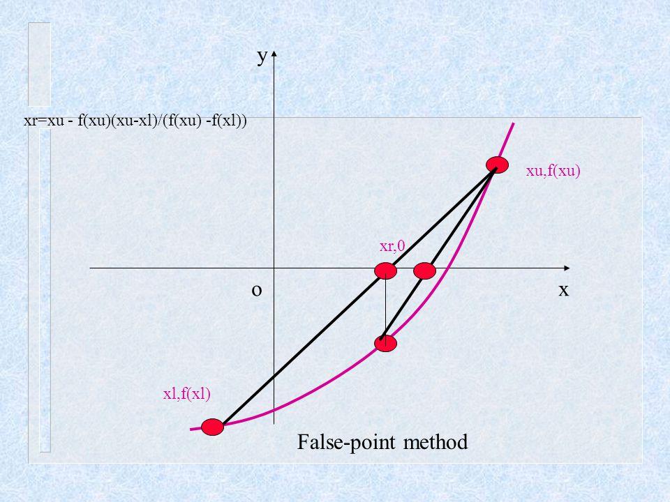 y o x False-point method xr=xu - f(xu)(xu-xl)/(f(xu) -f(xl)) xu,f(xu)
