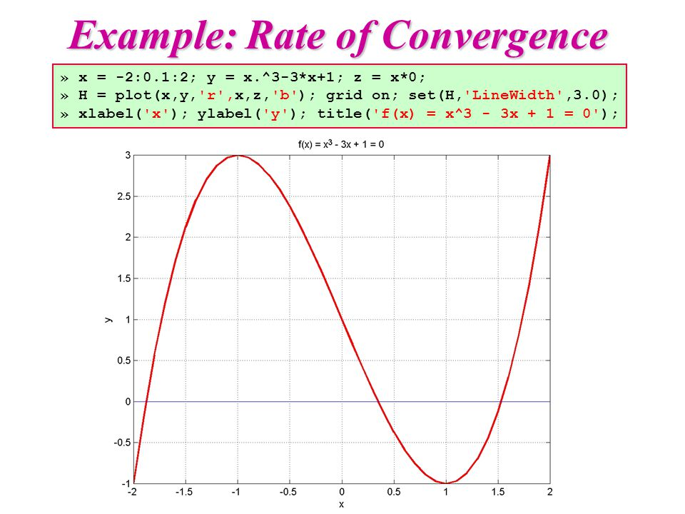 Example: Rate of Convergence