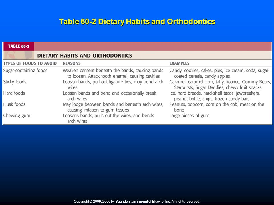 Table 60-2 Dietary Habits and Orthodontics