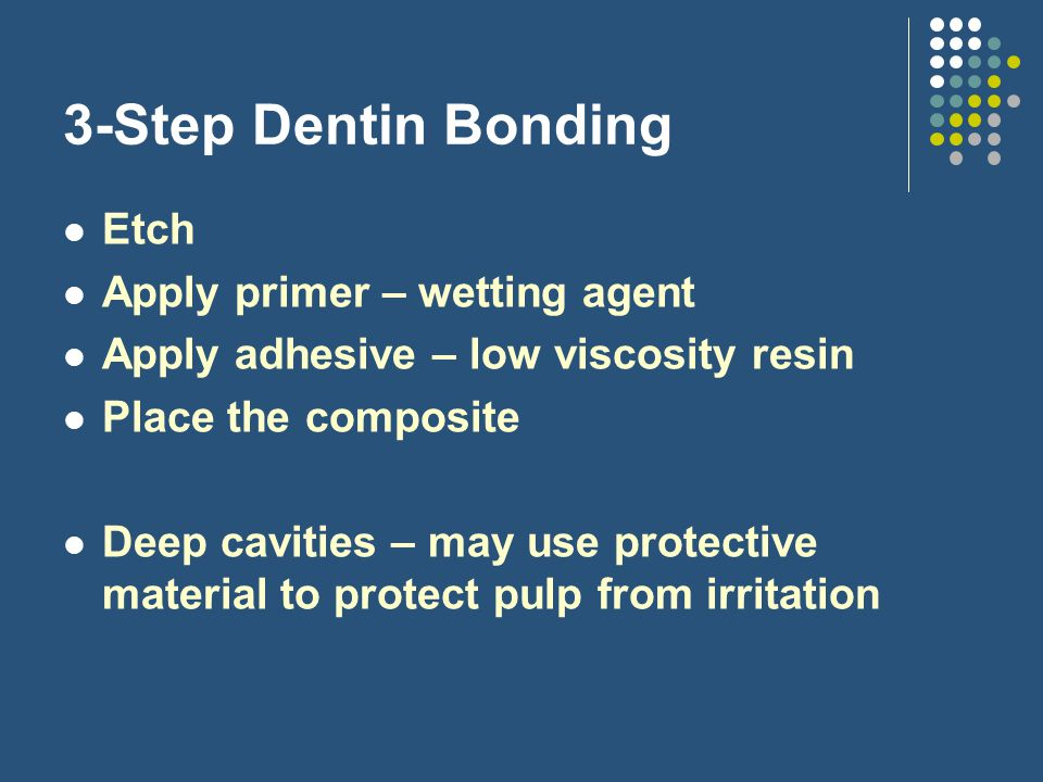 3-Step Dentin Bonding Etch Apply primer – wetting agent