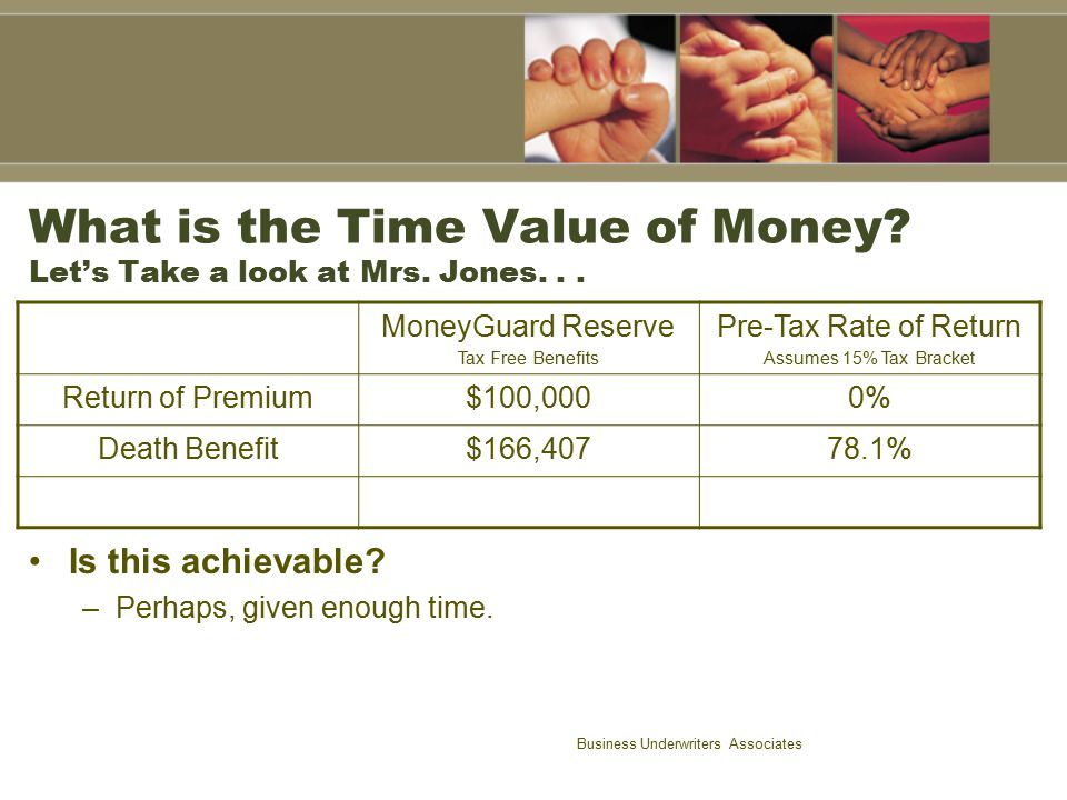 What is the Time Value of Money Let's Take a look at Mrs. Jones. . .